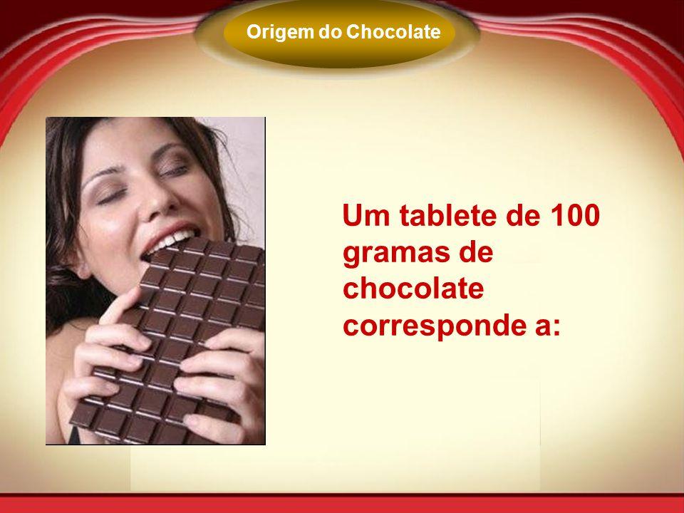 Um tablete de 100 gramas de chocolate corresponde a: Origem do Chocolate