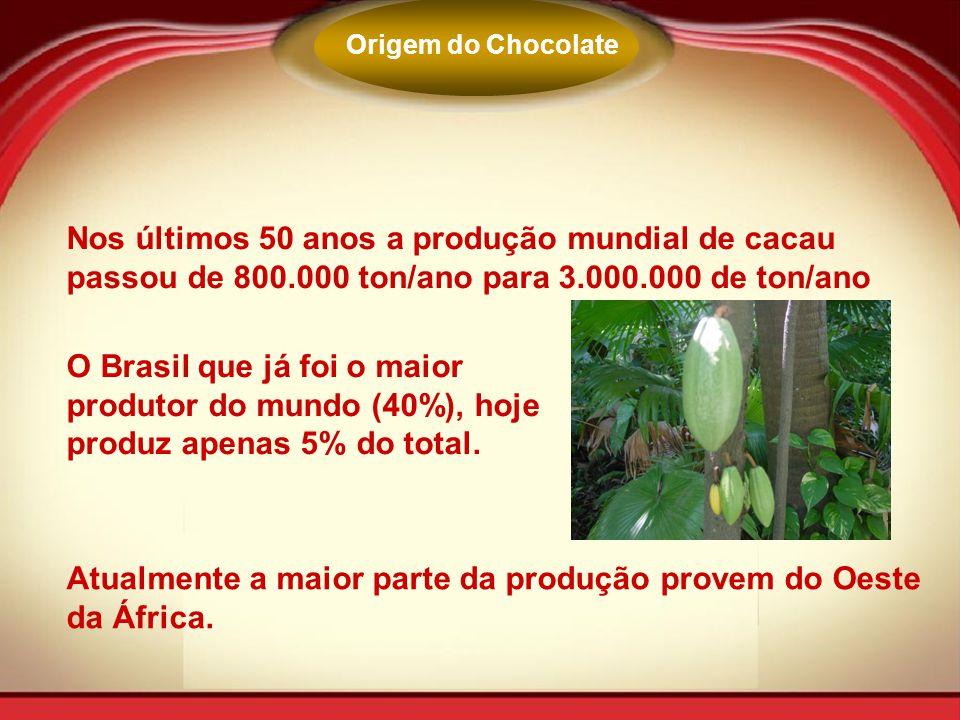 Nos últimos 50 anos a produção mundial de cacau passou de 800.000 ton/ano para 3.000.000 de ton/ano O Brasil que já foi o maior produtor do mundo (40%