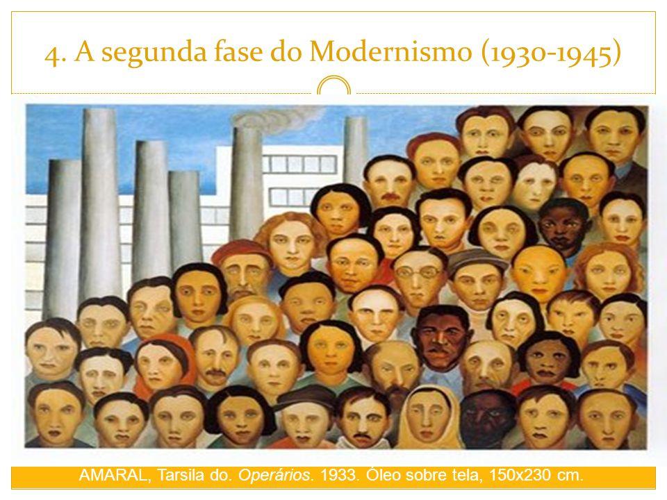4. A segunda fase do Modernismo (1930-1945) AMARAL, Tarsila do. Operários. 1933. Óleo sobre tela, 150x230 cm.