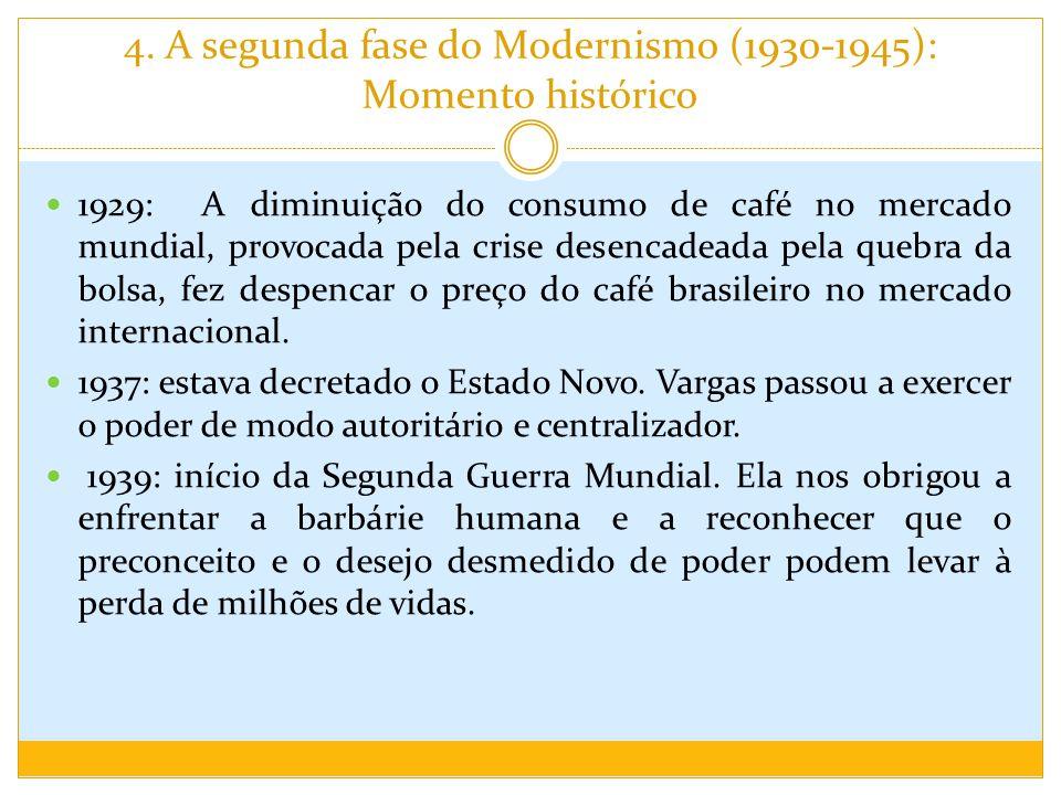 4. A segunda fase do Modernismo (1930-1945): Momento histórico 1929: A diminuição do consumo de café no mercado mundial, provocada pela crise desencad