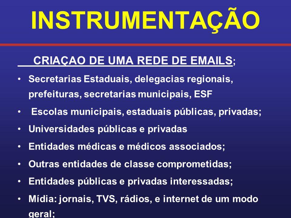 INSTRUMENTAÇÃO CRIAÇAO DE UMA REDE DE EMAILS ; Secretarias Estaduais, delegacias regionais, prefeituras, secretarias municipais, ESF Escolas municipai
