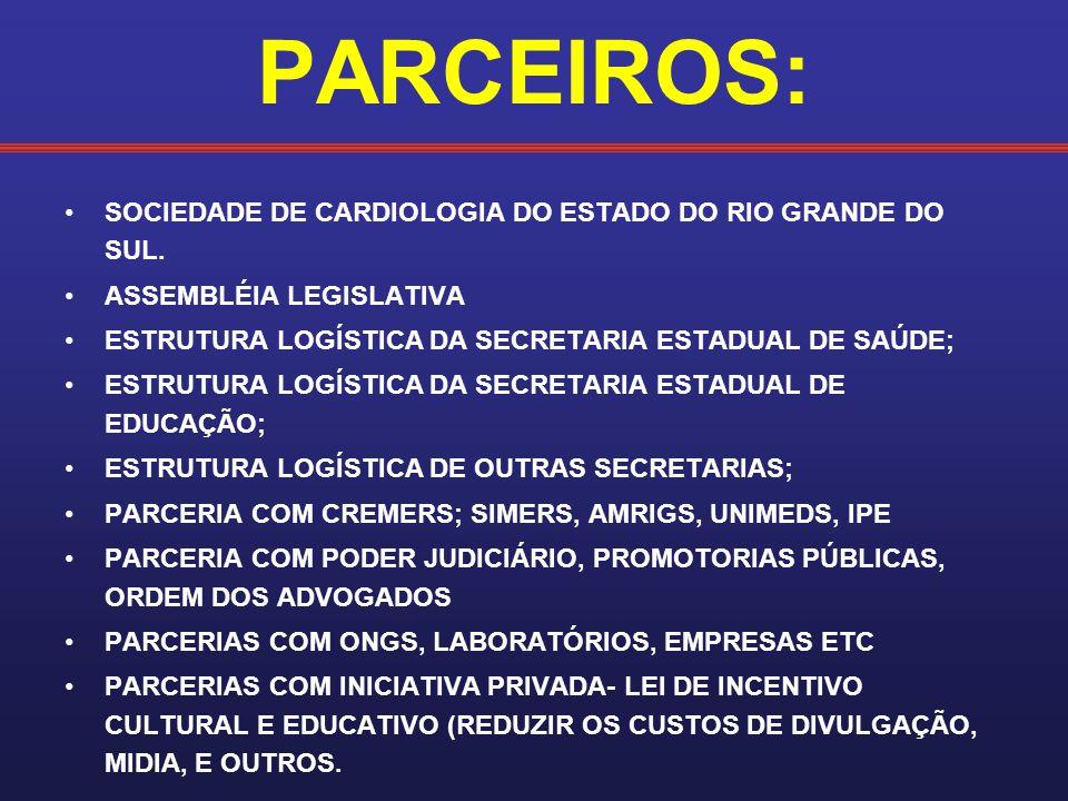 PARCEIROS: SOCIEDADE DE CARDIOLOGIA DO ESTADO DO RIO GRANDE DO SUL. ASSEMBLÉIA LEGISLATIVA ESTRUTURA LOGÍSTICA DA SECRETARIA ESTADUAL DE SAÚDE; ESTRUT