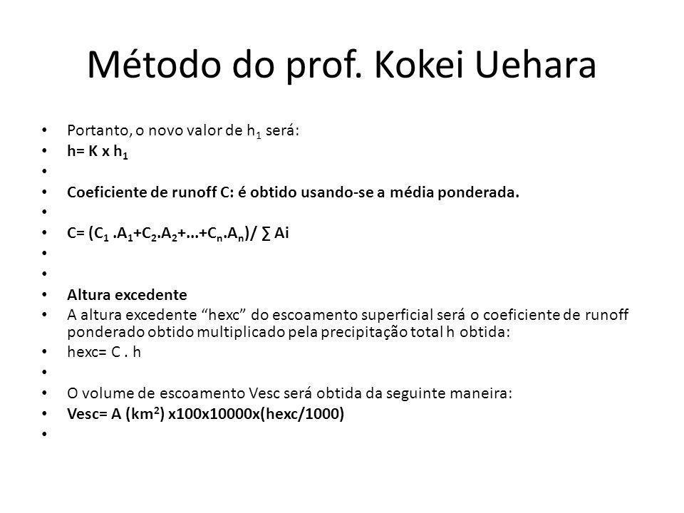 Método do prof.