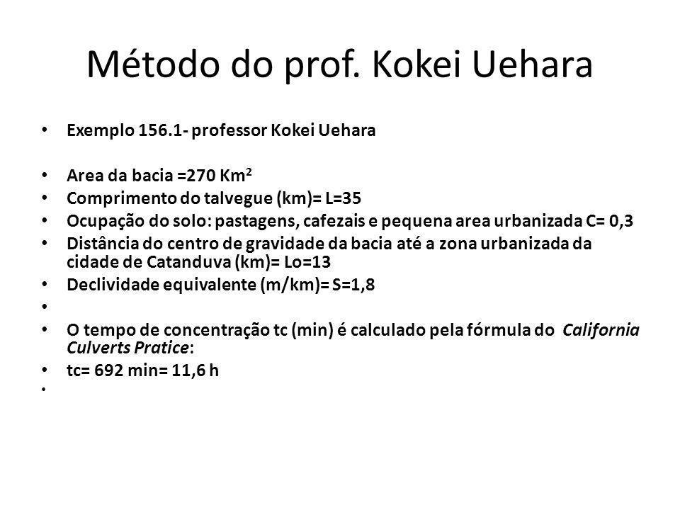 Método do prof.Kokei Uehara É adotado o valor Ct=2,2 e o tempo de retardamento tr= 0,75.Ct.