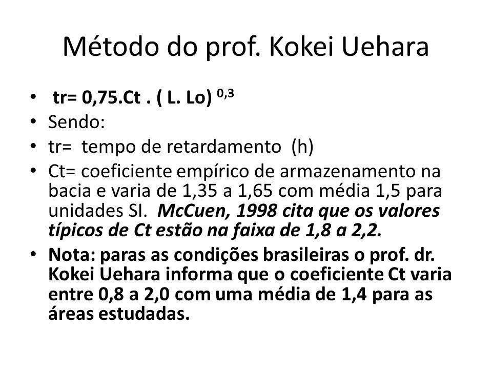 Método do prof.Kokei Uehara Para as condições brasileiras o prof.