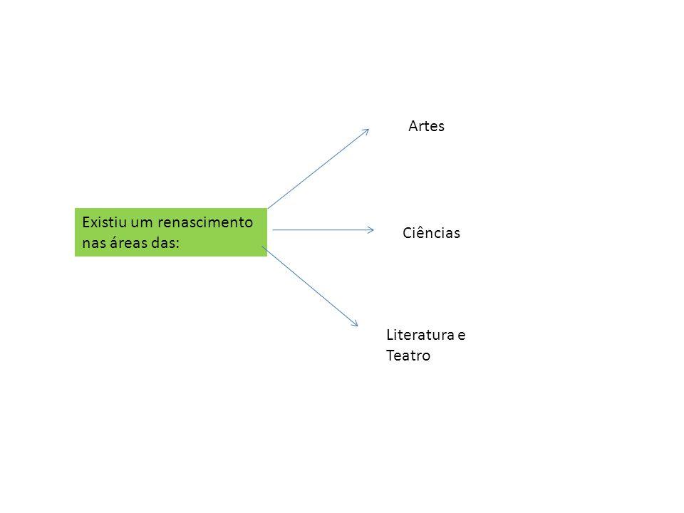 Existiu um renascimento nas áreas das: Artes Ciências Literatura e Teatro