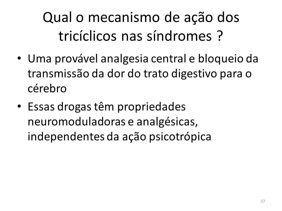 Qual o mecanismo de ação dos tricíclicos nas síndromes .