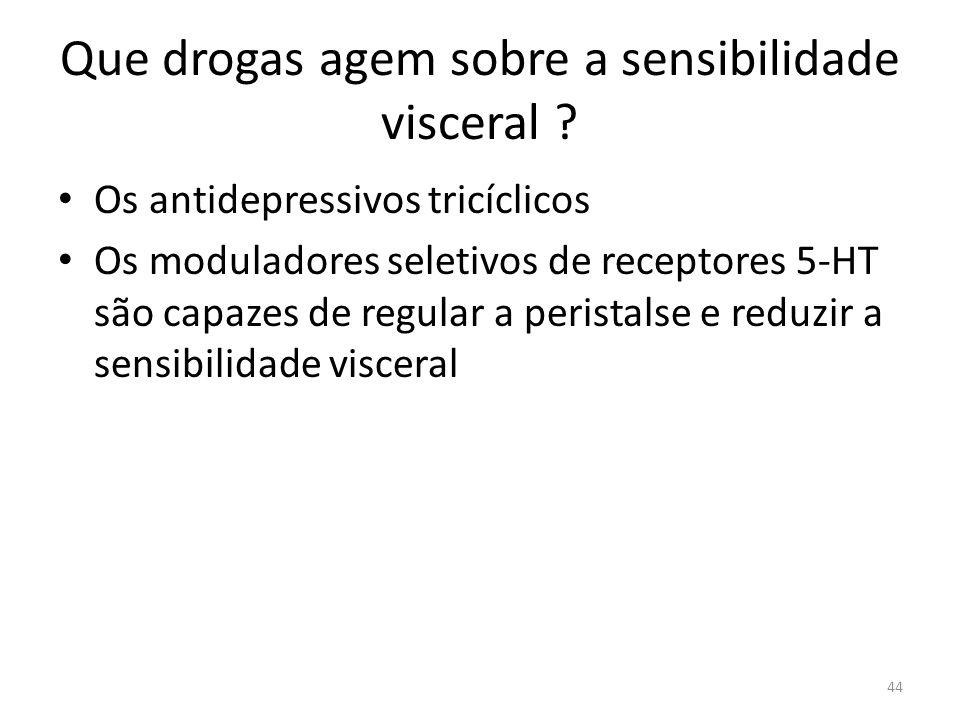 Que drogas agem sobre a sensibilidade visceral .