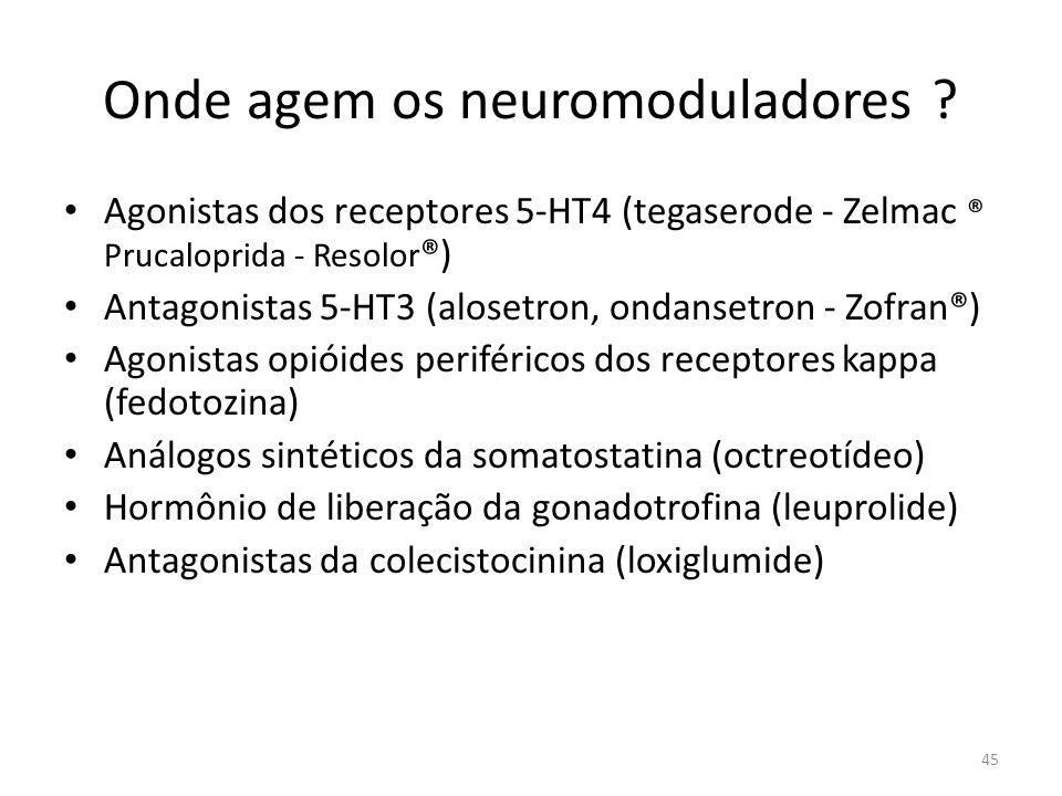 Onde agem os neuromoduladores .