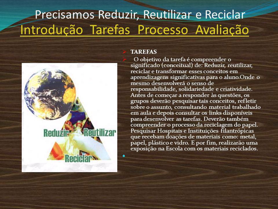 PROCESSO Atividade Individual 1-Pesquise as palavras: reduzir, reutilizar e reciclar.