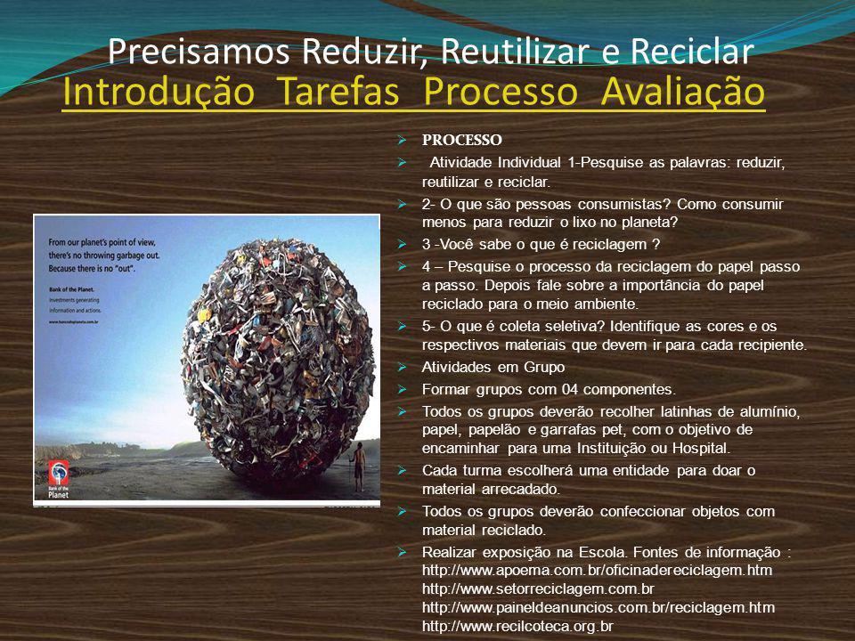 PROCESSO Atividade Individual 1-Pesquise as palavras: reduzir, reutilizar e reciclar. 2- O que são pessoas consumistas? Como consumir menos para reduz