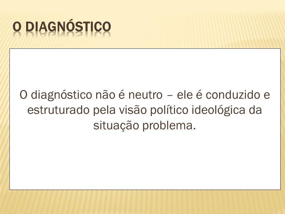 O diagnóstico não é neutro – ele é conduzido e estruturado pela visão político ideológica da situação problema.