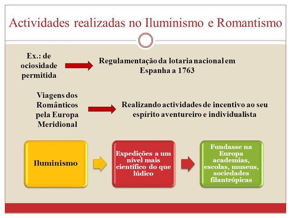 Actividades realizadas no Iluminismo e Romantismo Ex.: de ociosidade permitida Regulamentação da lotaria nacional em Espanha a 1763 Viagens dos Românt
