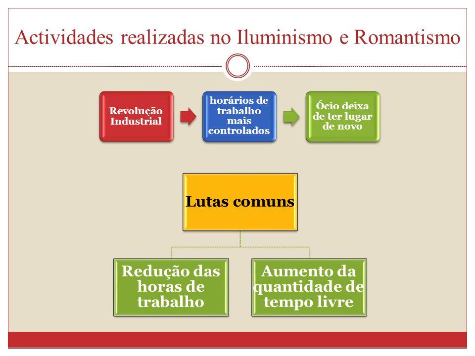 Actividades realizadas no Iluminismo e Romantismo Revolução Industrial horários de trabalho mais controlados Ócio deixa de ter lugar de novo Lutas com