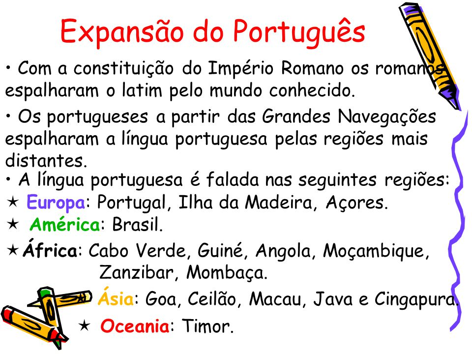 O português no Brasil Os lusitanos trouxeram a língua portuguesa para o Brasil.