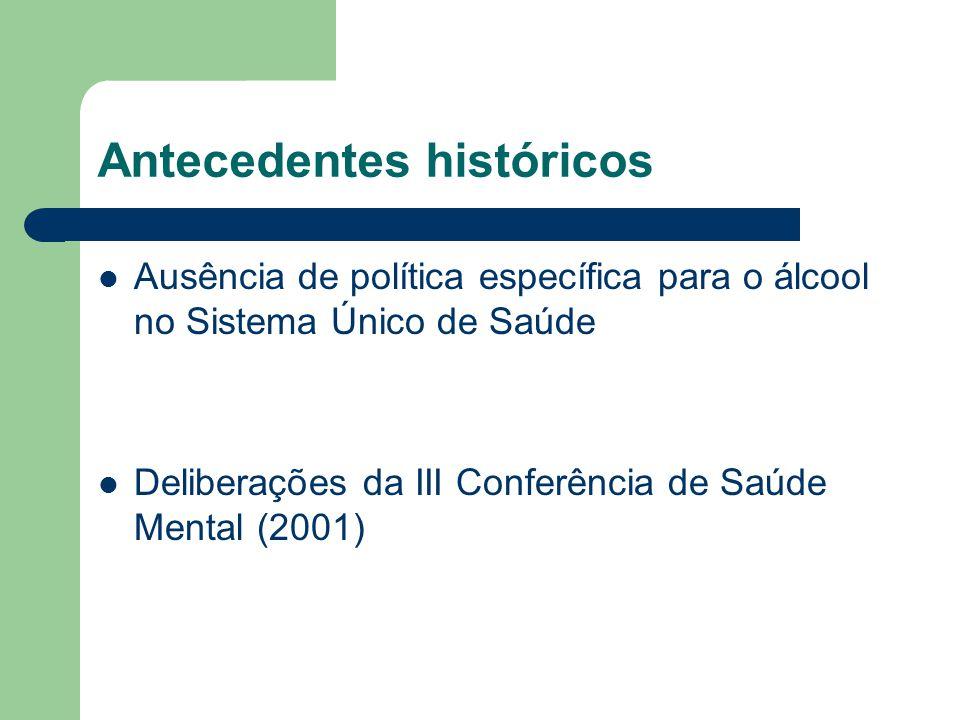 Antecedentes históricos Ausência de política específica para o álcool no Sistema Único de Saúde Deliberações da III Conferência de Saúde Mental (2001)