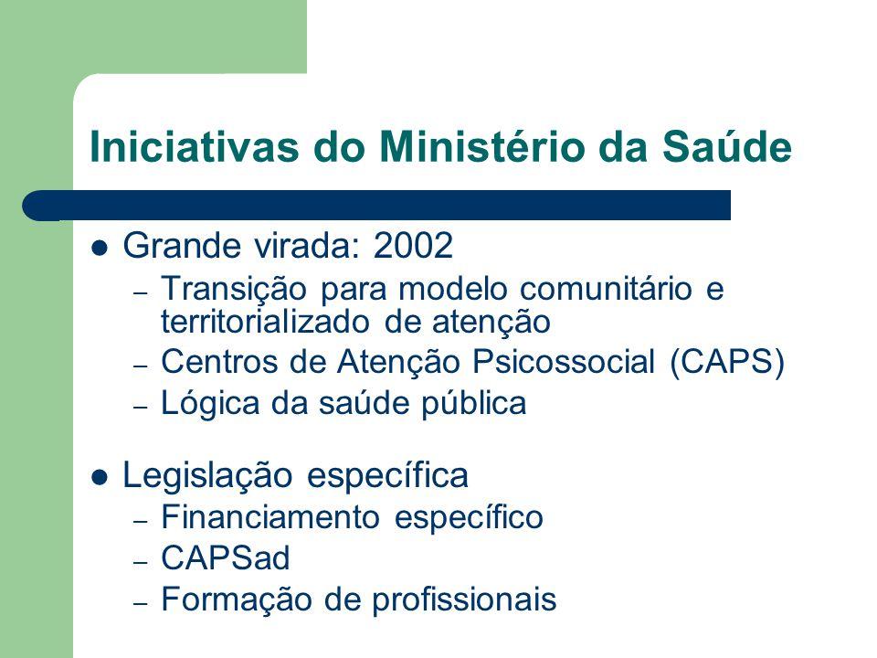 Iniciativas do Ministério da Saúde Grande virada: 2002 – Transição para modelo comunitário e territorializado de atenção – Centros de Atenção Psicossocial (CAPS) – Lógica da saúde pública Legislação específica – Financiamento específico – CAPSad – Formação de profissionais