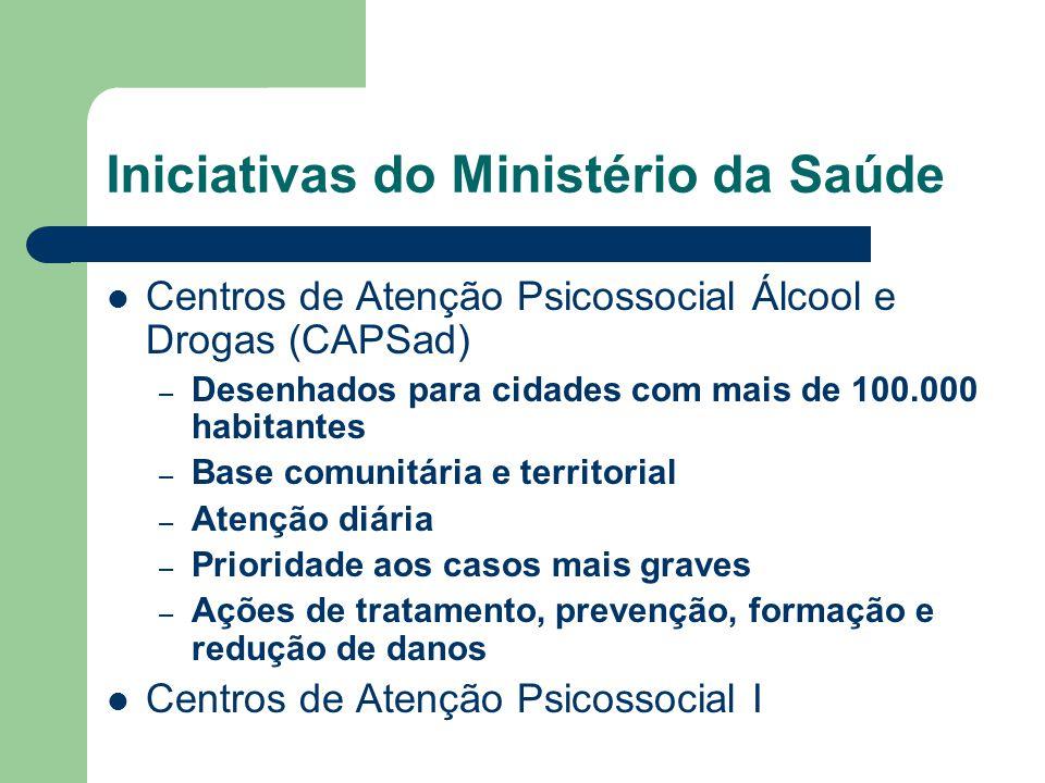2003: Formalização das diretrizes do Ministério da Saúde para álcool e outras drogas – Intersetorial – Extra-hospitalar – Redução de danos – Lógica da saúde pública Iniciativas do Ministério da Saúde