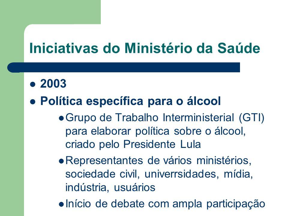 2003 Política específica para o álcool Grupo de Trabalho Interministerial (GTI) para elaborar política sobre o álcool, criado pelo Presidente Lula Representantes de vários ministérios, sociedade civil, univerrsidades, mídia, indústria, usuários Início de debate com ampla participação Iniciativas do Ministério da Saúde