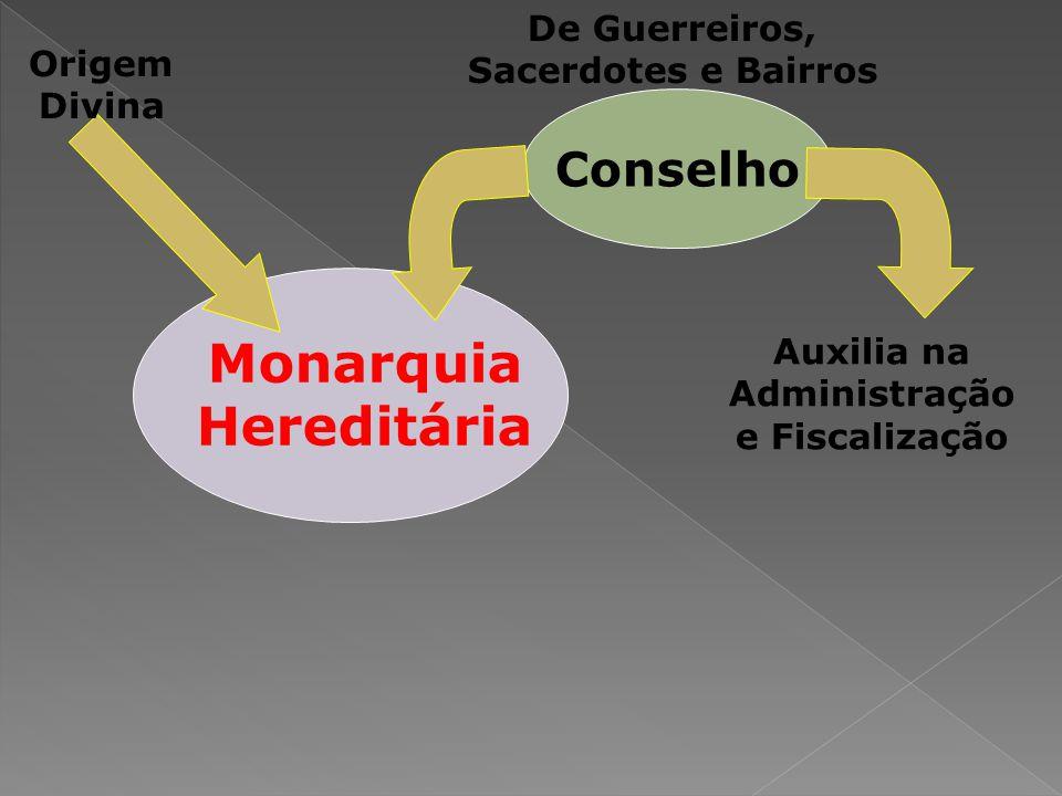 Monarquia Hereditária Conselho De Guerreiros, Sacerdotes e Bairros Origem Divina Auxilia na Administração e Fiscalização