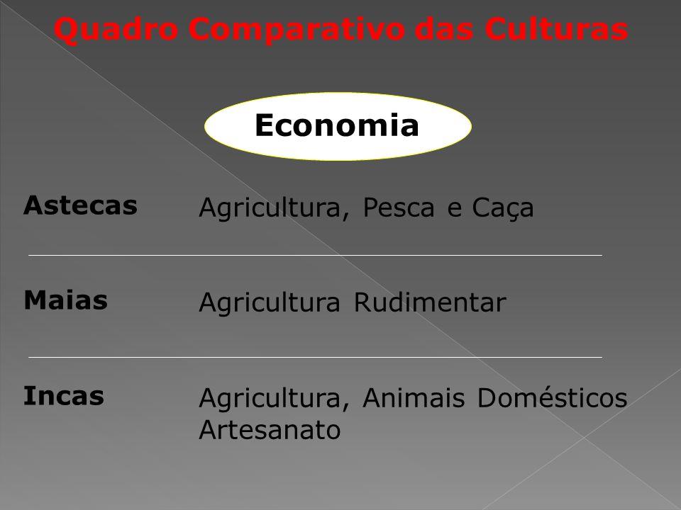 Quadro Comparativo das Culturas Astecas Maias Incas Agricultura, Pesca e Caça Agricultura Rudimentar Agricultura, Animais Domésticos Artesanato Econom