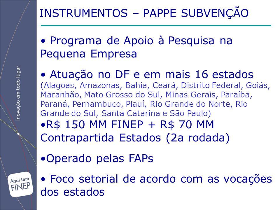 INSTRUMENTOS – PAPPE SUBVENÇÃO Programa de Apoio à Pesquisa na Pequena Empresa Atuação no DF e em mais 16 estados (Alagoas, Amazonas, Bahia, Ceará, Di