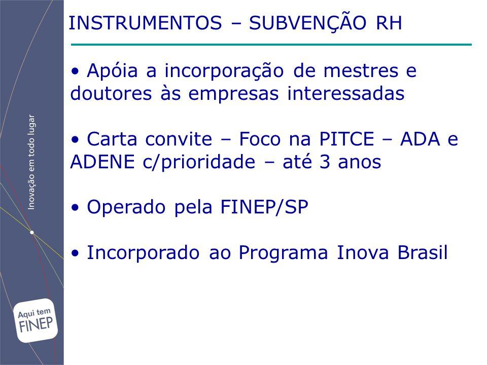 INSTRUMENTOS – SUBVENÇÃO RH Apóia a incorporação de mestres e doutores às empresas interessadas Carta convite – Foco na PITCE – ADA e ADENE c/prioridade – até 3 anos Operado pela FINEP/SP Incorporado ao Programa Inova Brasil