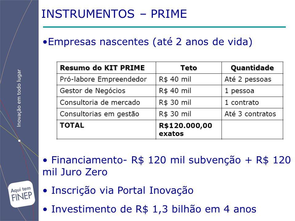INSTRUMENTOS – PRIME Empresas nascentes (até 2 anos de vida) Financiamento- R$ 120 mil subvenção + R$ 120 mil Juro Zero Inscrição via Portal Inovação Investimento de R$ 1,3 bilhão em 4 anos