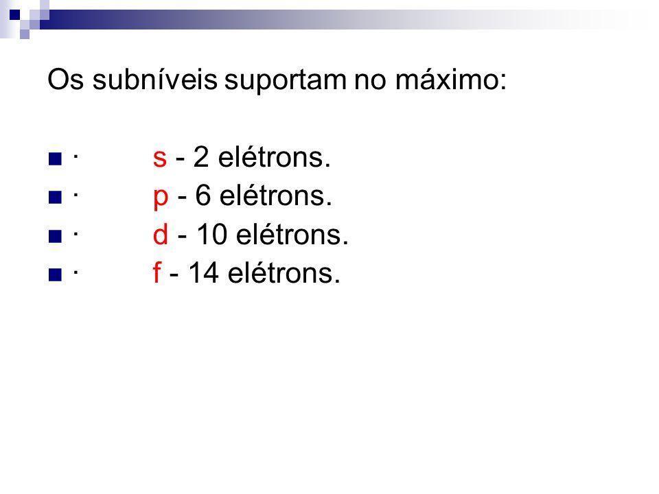 Os subníveis suportam no máximo: · s - 2 elétrons. · p - 6 elétrons. · d - 10 elétrons. · f - 14 elétrons.