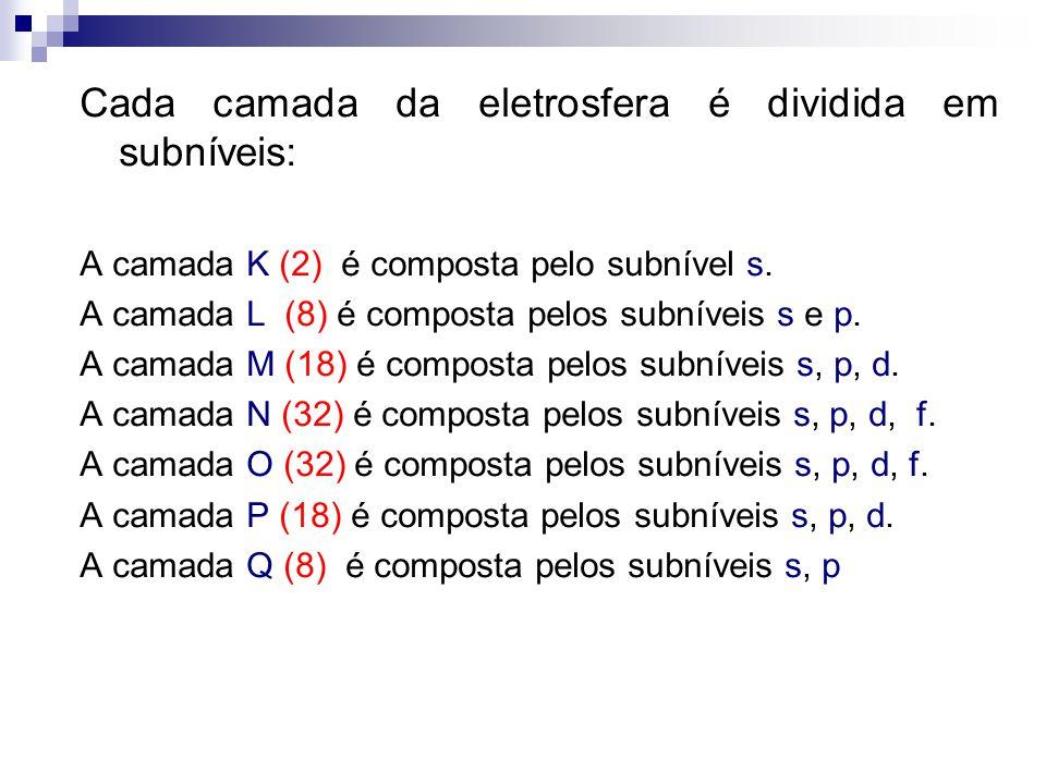 Cada camada da eletrosfera é dividida em subníveis: A camada K (2) é composta pelo subnível s. A camada L (8) é composta pelos subníveis s e p. A cama