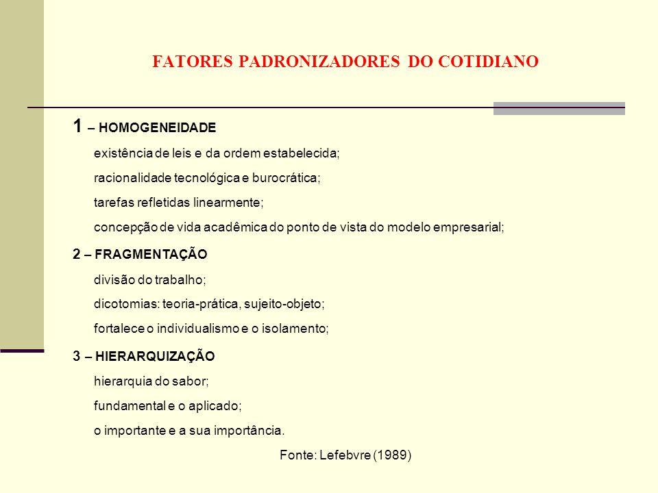 FATORES PADRONIZADORES DO COTIDIANO 1 – HOMOGENEIDADE existência de leis e da ordem estabelecida; racionalidade tecnológica e burocrática; tarefas ref