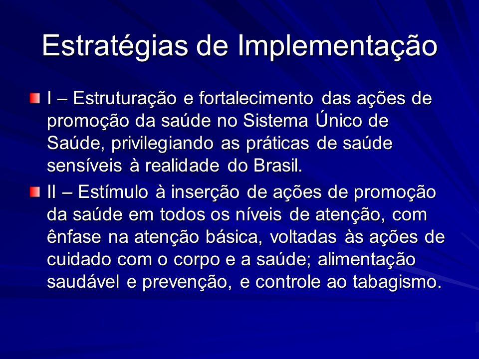 Estratégias de Implementação I – Estruturação e fortalecimento das ações de promoção da saúde no Sistema Único de Saúde, privilegiando as práticas de