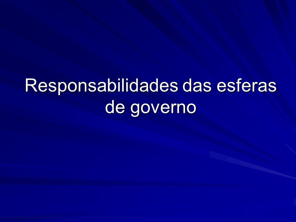 Responsabilidades das esferas de governo