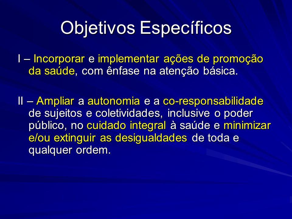 Objetivos Específicos I – Incorporar e implementar ações de promoção da saúde, com ênfase na atenção básica. II – Ampliar a autonomia e a co-responsab