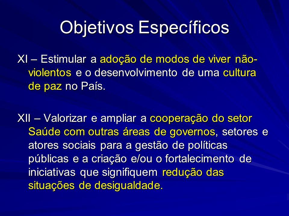 Objetivos Específicos XI – Estimular a adoção de modos de viver não- violentos e o desenvolvimento de uma cultura de paz no País. XII – Valorizar e am