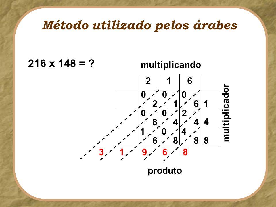 Método utilizado pelos árabes 216 x 148 = ? 216 12 4 8 16 844 688 14 2 3 1 9 6 8 multiplicando multiplicador produto 0 0 00 0 0
