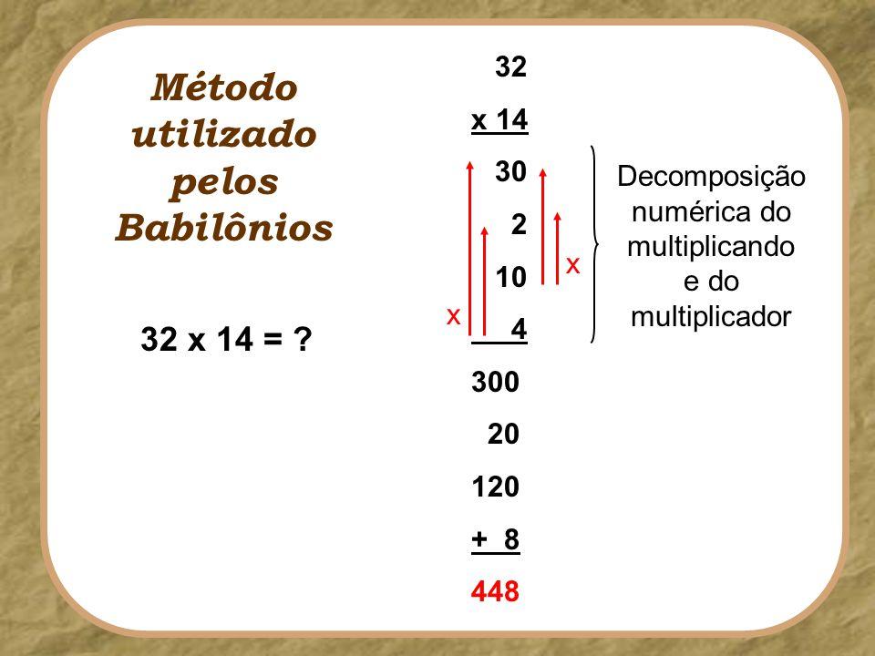 Método utilizado pelos Babilônios 32 x 14 = ? 32 x 14 30 2 10 4 300 20 120 + 8 448 x x Decomposição numérica do multiplicando e do multiplicador