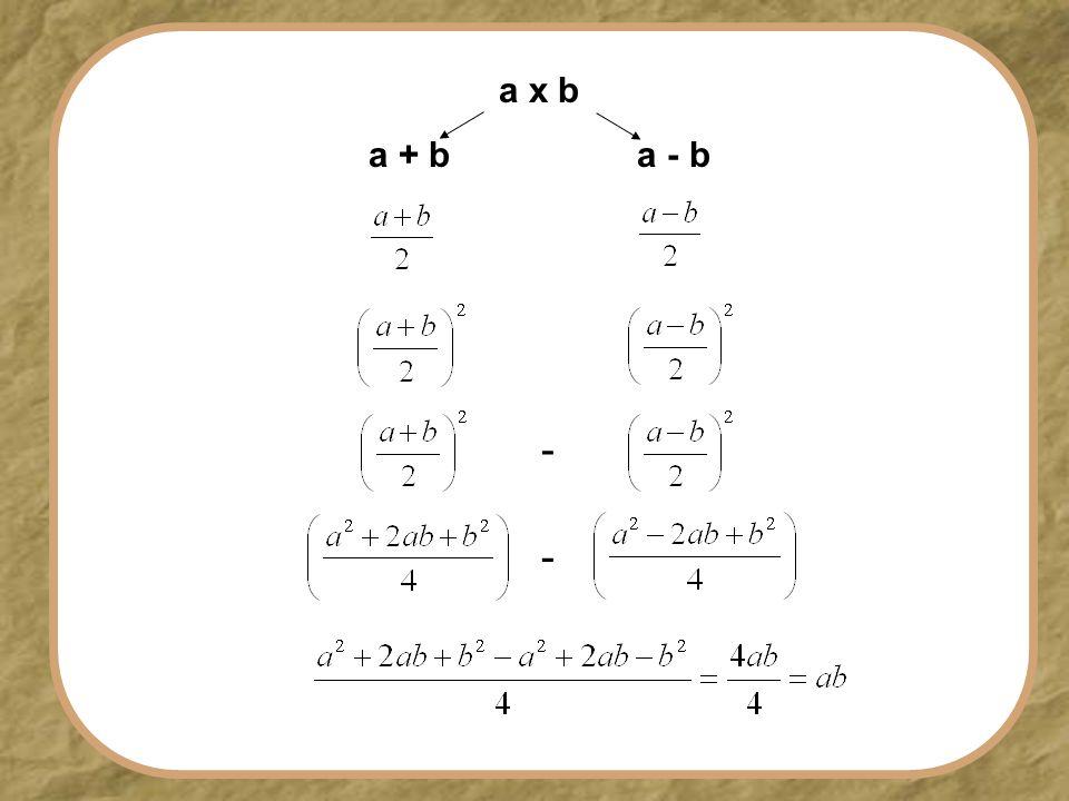 a x b a + b a - b - -