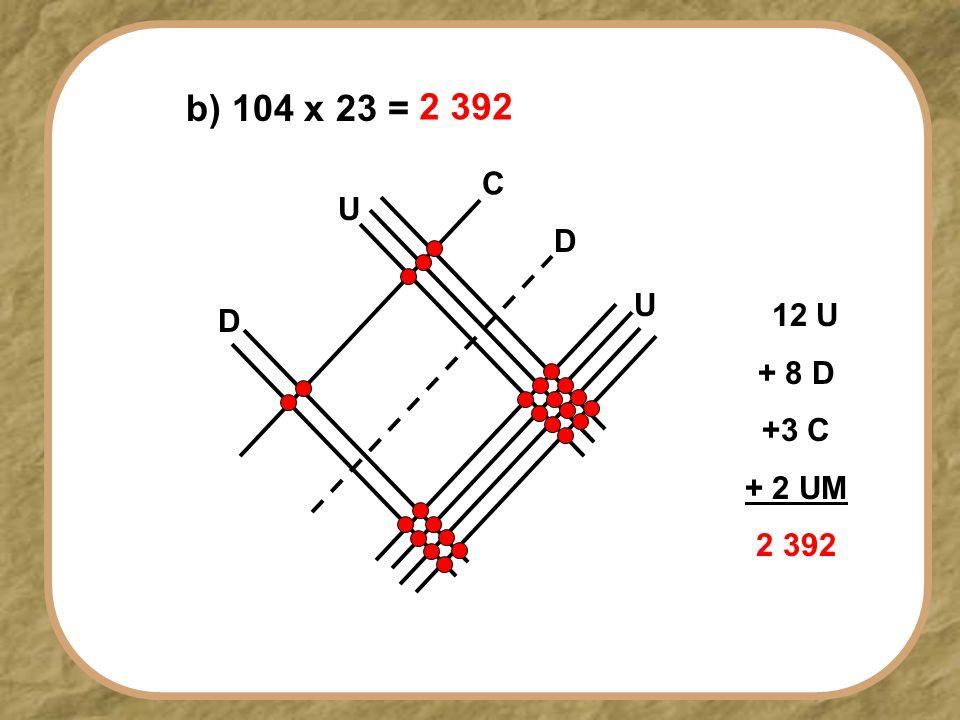 U D U D b) 104 x 23 = 2 392 12 U + 8 D +3 C + 2 UM 2 392 C