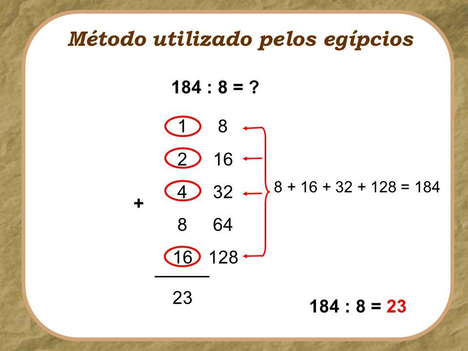 184 : 8 = ? 1 8 2 16 4 32 8 64 16 128 8 + 16 + 32 + 128 = 184 23 + Método utilizado pelos egípcios 184 : 8 = 23