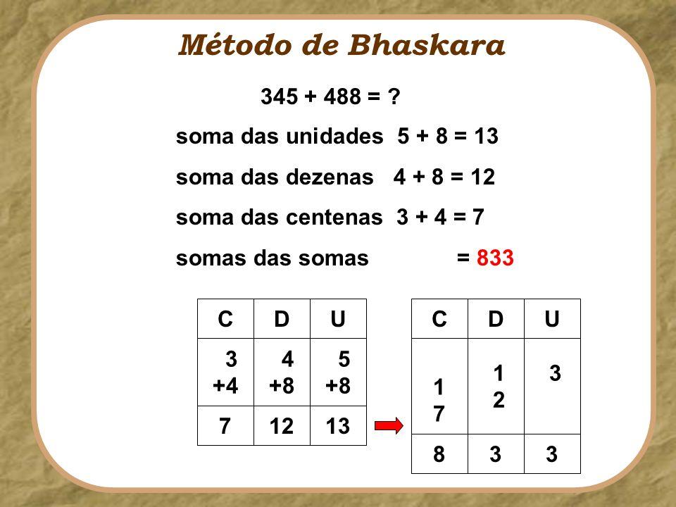 Método de Bhaskara 345 + 488 = ? soma das unidades 5 + 8 = 13 soma das dezenas 4 + 8 = 12 soma das centenas 3 + 4 = 7 somas das somas = 833 CDU 3 +4 4
