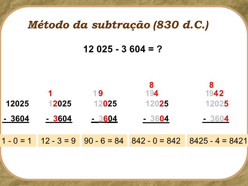 Multiplicação Métodos de