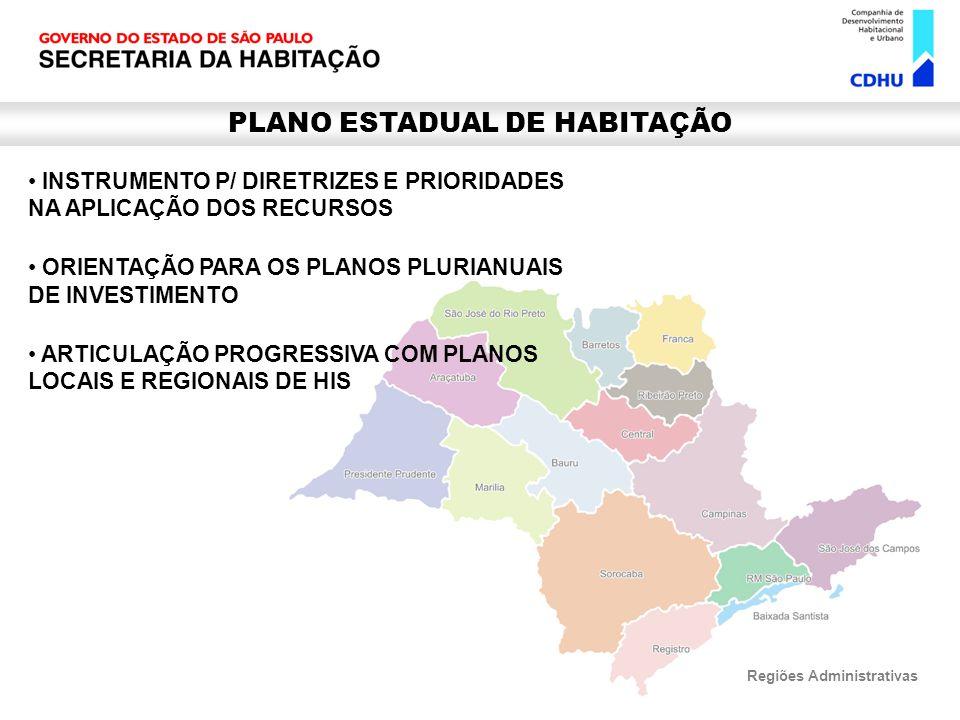 PLANO ESTADUAL DE HABITAÇÃO Regiões Administrativas INSTRUMENTO P/ DIRETRIZES E PRIORIDADES NA APLICAÇÃO DOS RECURSOS ORIENTAÇÃO PARA OS PLANOS PLURIA
