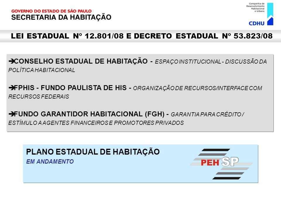 CONSELHO ESTADUAL DE HABITAÇÃO - ESPAÇO INSTITUCIONAL - DISCUSSÃO DA POLÍTICA HABITACIONAL FPHIS - FUNDO PAULISTA DE HIS - ORGANIZAÇÃO DE RECURSOS/INT