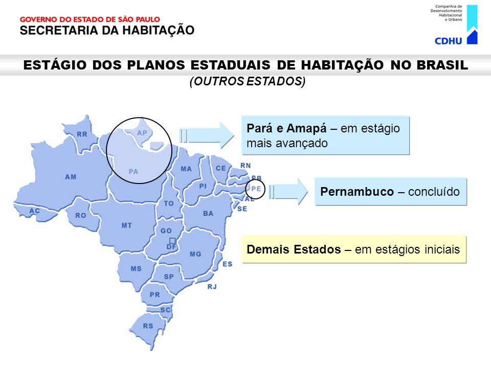 ESTÁGIO DOS PLANOS ESTADUAIS DE HABITAÇÃO NO BRASIL Pernambuco – concluído (OUTROS ESTADOS) Pará e Amapá – em estágio mais avançado Demais Estados – e