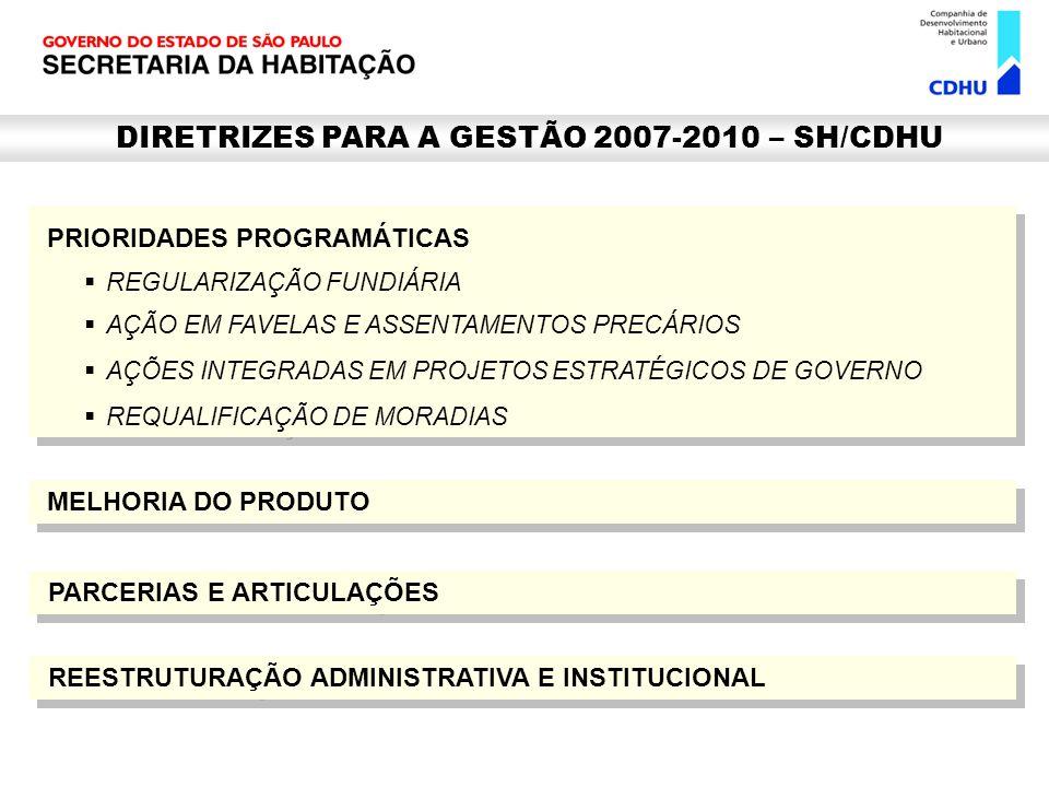 I – Provisão de Moradias = 80.470 uhs PROGRAMAS PRIORITÁRIOS - METAS ESTABELECIDAS NO PPA 2008/2011 II – Urbanização de Favelas e Assentamentos Precários = 59.150 Urbanização de favelas Reassentamento de famílias em empreendimentos habitacionais V – Regularização Programa Cidade Legal Programa São Paulo de Cara Nova III – Requalificação de Moradias = 13.000 Atuação em Cortiços: empreendimentos e crédito habitacional PEM - Programa Especial de Melhorias IV – Saneamento Ambiental = 21.350 atendimentos Recuperação Socioambiental Serra do Mar Mananciais Alto-Tietê - Billings-Guarapiranga 173.970 atendimentos RECURSOS PARA HABITAÇÃO LEI ESTADUAL Nº 13.123/08: R$ 5,25 bilhões 72.150 atendimentos = Cerca de 10 mil núcleos