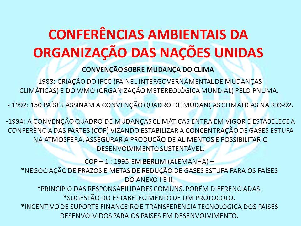 CONFERÊNCIAS AMBIENTAIS DA ORGANIZAÇÃO DAS NAÇÕES UNIDAS CONVENÇÃO SOBRE MUDANÇA DO CLIMA -1988: CRIAÇÃO DO IPCC (PAINEL INTERGOVERNAMENTAL DE MUDANÇA