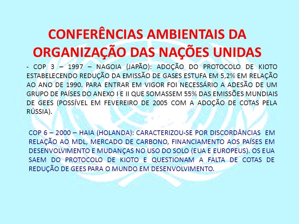CONFERÊNCIAS AMBIENTAIS DA ORGANIZAÇÃO DAS NAÇÕES UNIDAS - COP 3 – 1997 – NAGOIA (JAPÃO): ADOÇÃO DO PROTOCOLO DE KIOTO ESTABELECENDO REDUÇÃO DA EMISSÃ