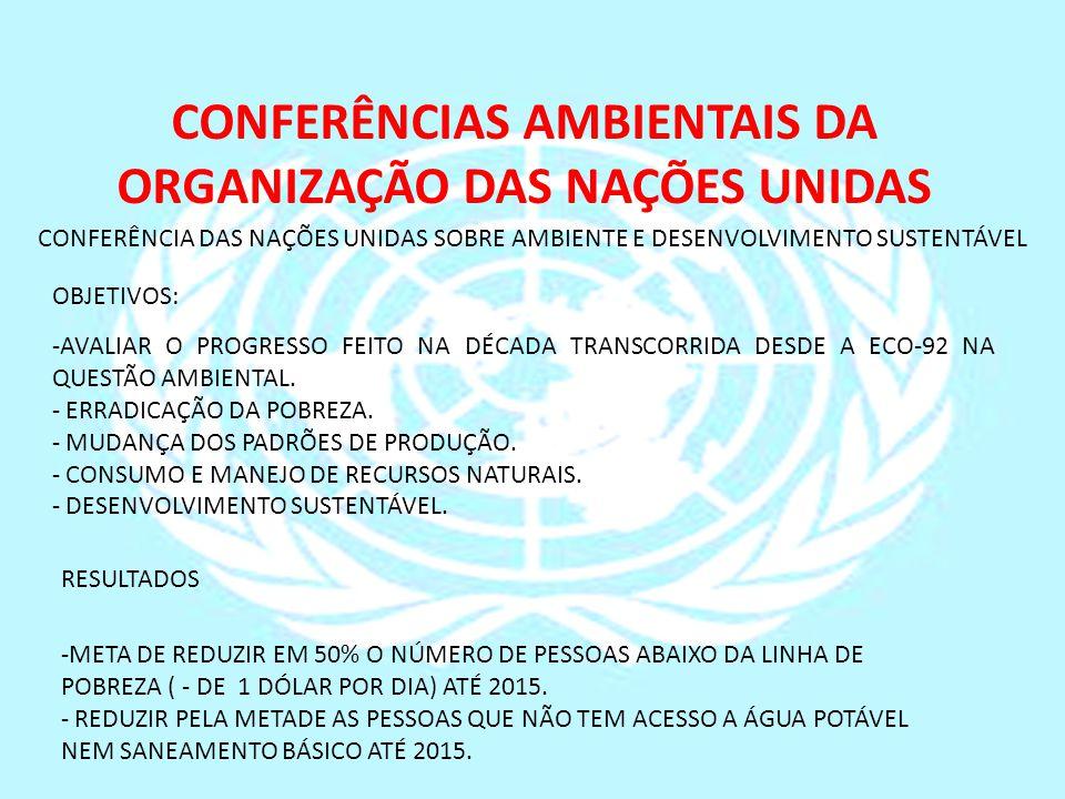 CONFERÊNCIAS AMBIENTAIS DA ORGANIZAÇÃO DAS NAÇÕES UNIDAS CONFERÊNCIA DAS NAÇÕES UNIDAS SOBRE AMBIENTE E DESENVOLVIMENTO SUSTENTÁVEL OBJETIVOS: -AVALIA