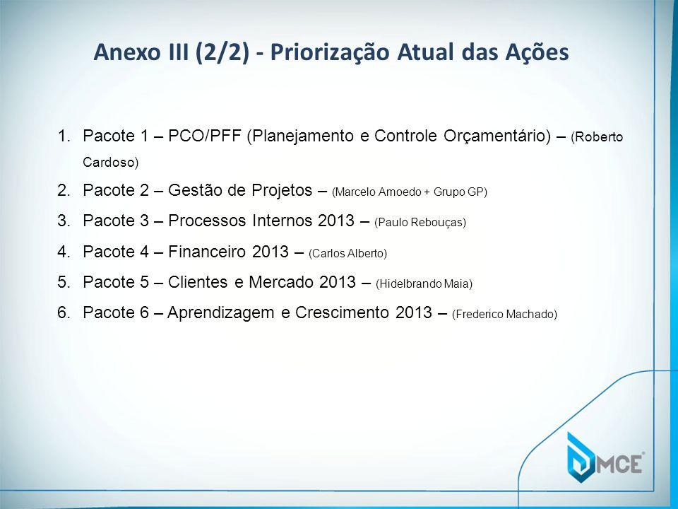 Anexo III (2/2) - Priorização Atual das Ações 1.Pacote 1 – PCO/PFF (Planejamento e Controle Orçamentário) – (Roberto Cardoso) 2.Pacote 2 – Gestão de P